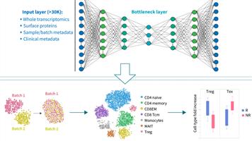 Using machine learning, Immunai plans to map immune system