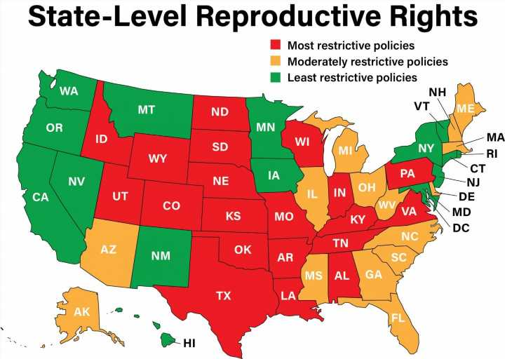 When reproductive rights are less restrictive, babies are born healthier